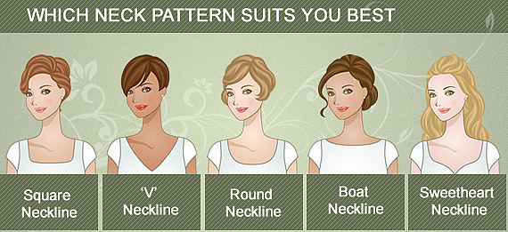 Various Neckline Pattern For Kurties Tunic Or Ladies Tops